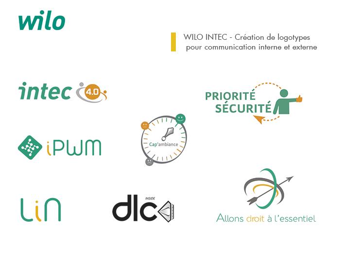Wilo logotypes Odalis